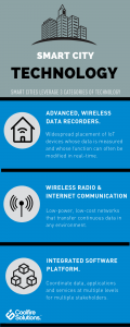 Infographic explaining 3 primary categories of technology: data recorders, wireless communication, integrated software platform