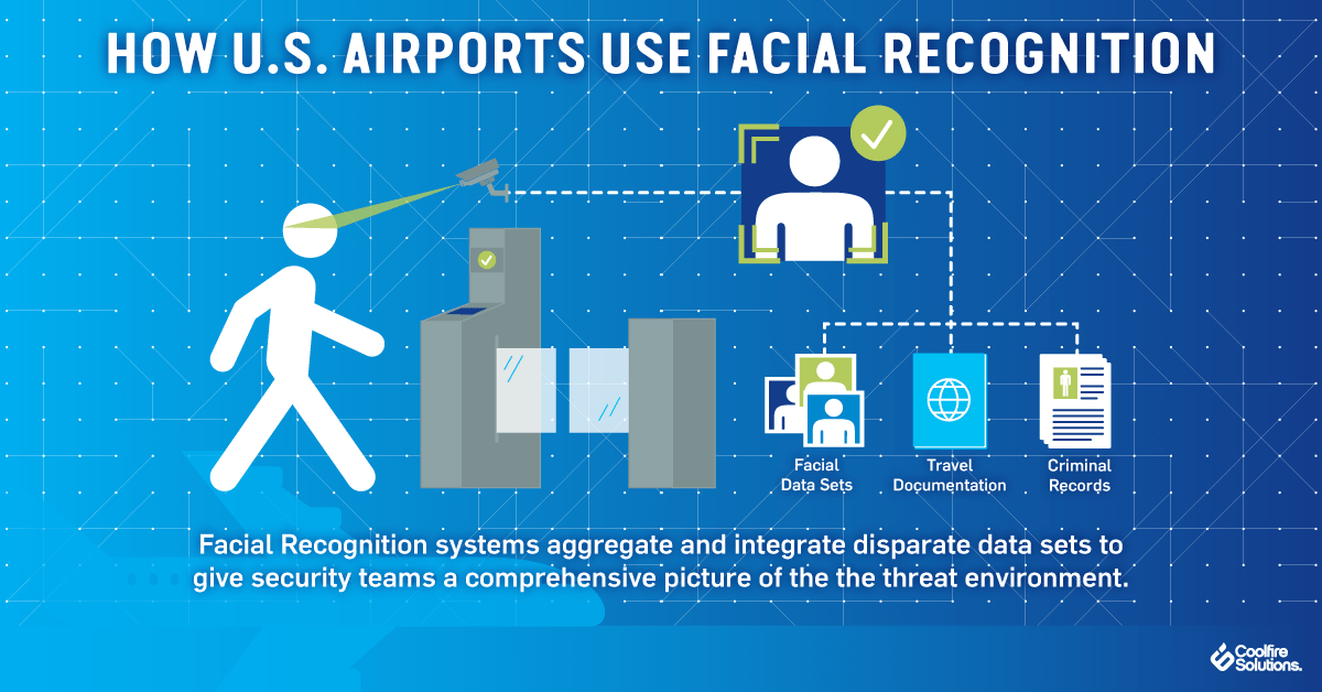 how-airport-facial recognition technology-works