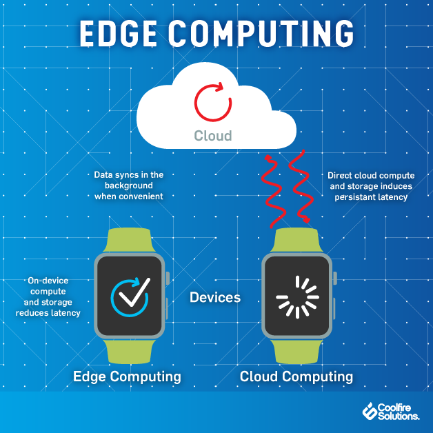 how-edge computing-works