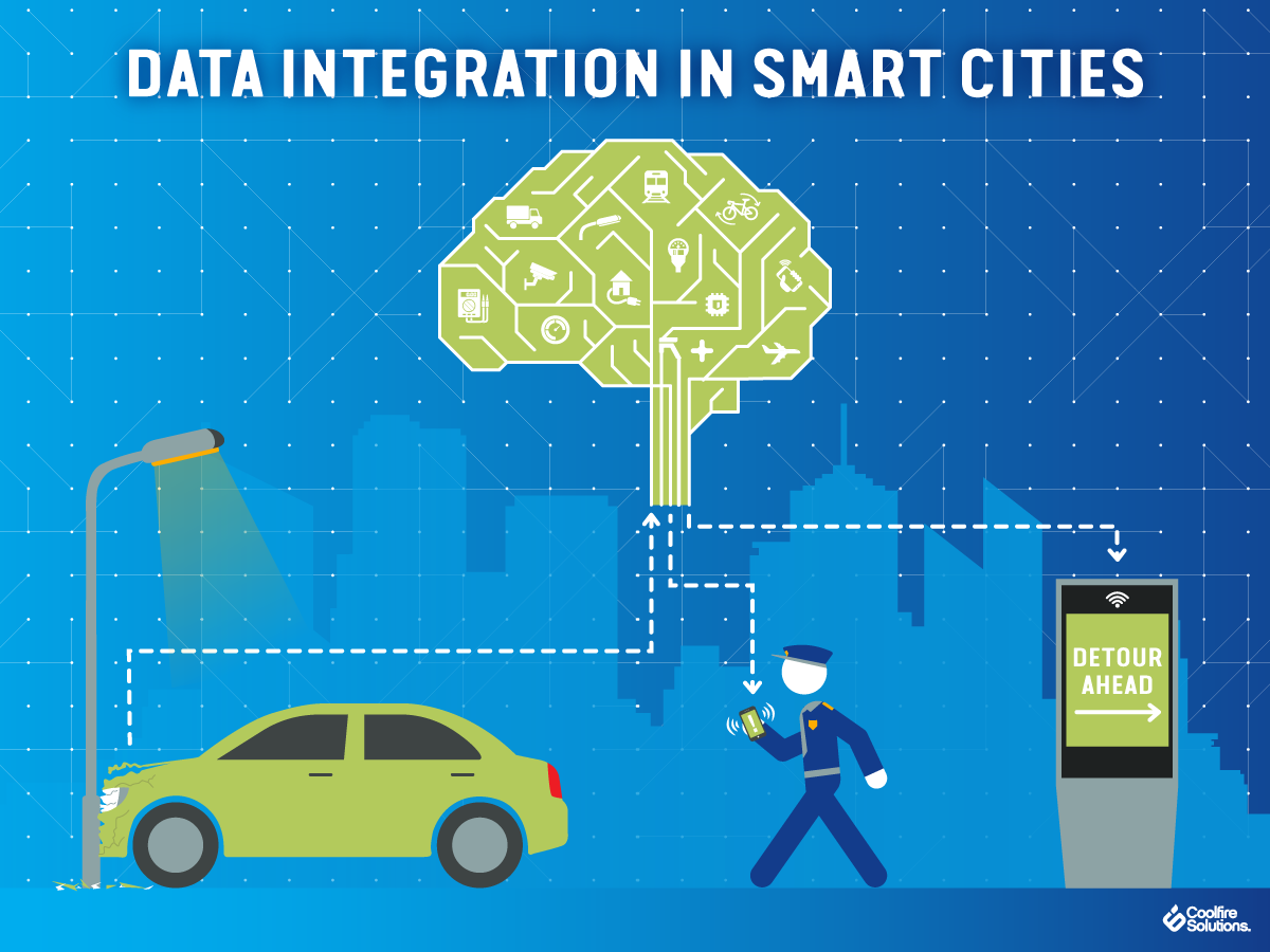 data-integration-in-the smartest cities in the world
