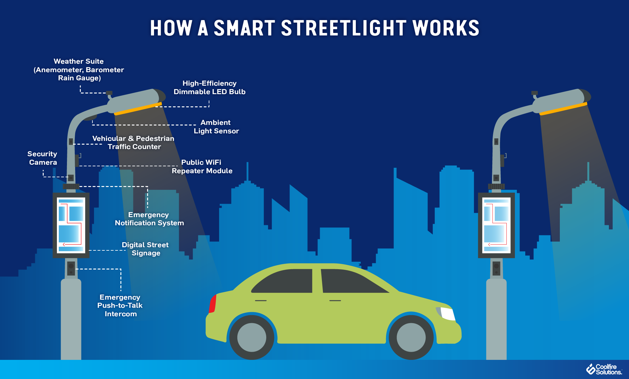 how-a-smart street light-works