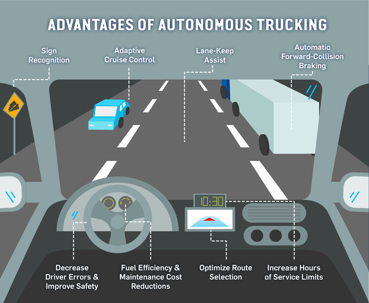 autonomous-self-driving-truck-advantages