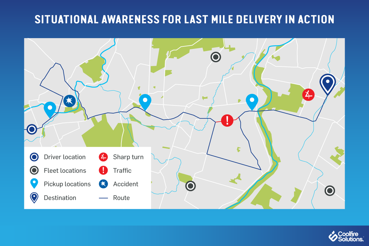 Shipping-Last Mile Logistics-Map