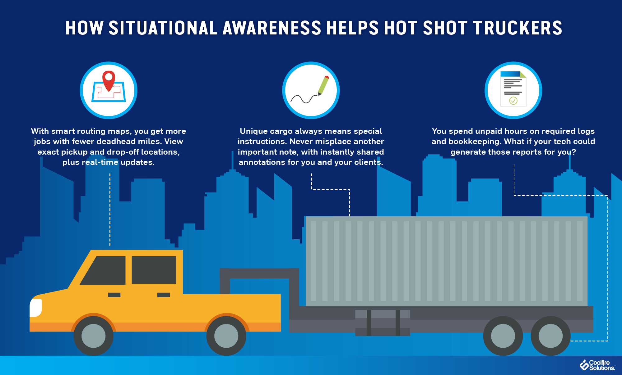 transportation technology-hot shot trucking