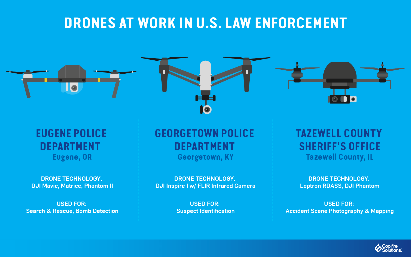 drones-used-in-us-law-enforcement