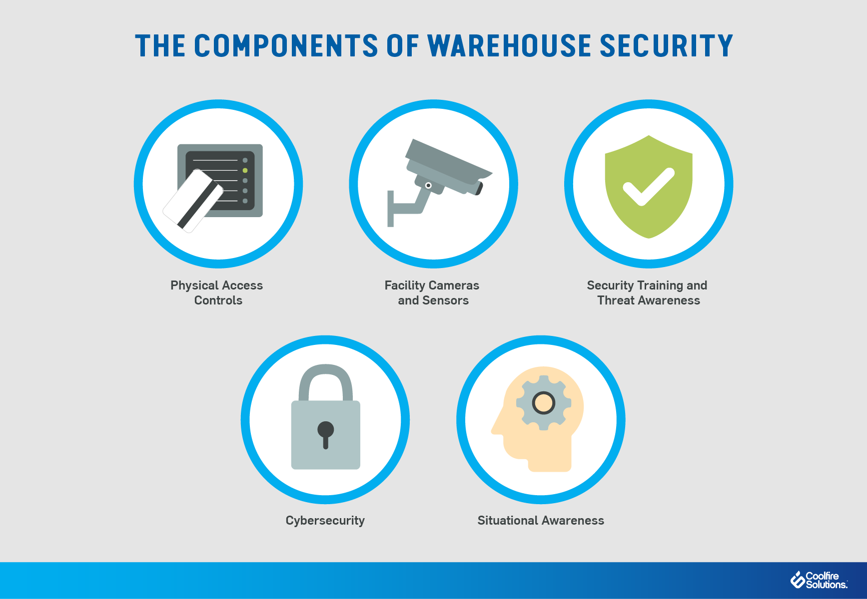 warehouse security-checklist