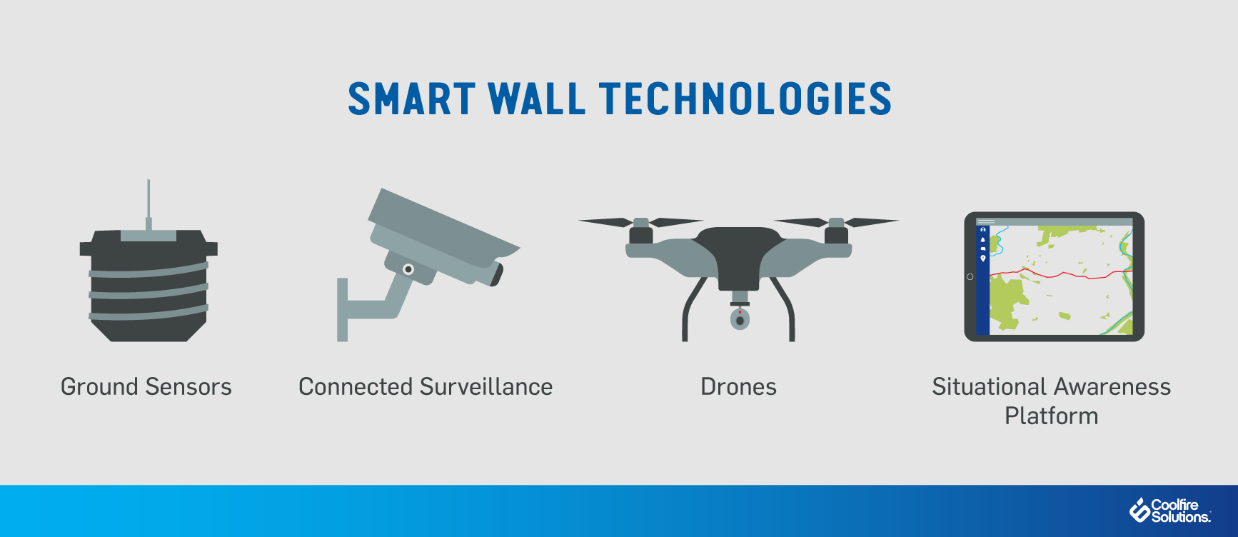 smart wall-technology