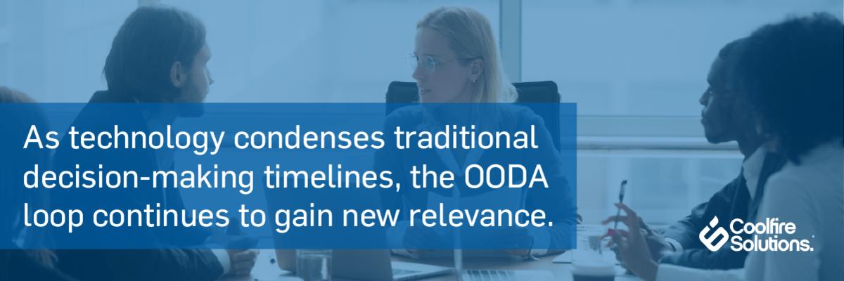 Ooda Loop explained
