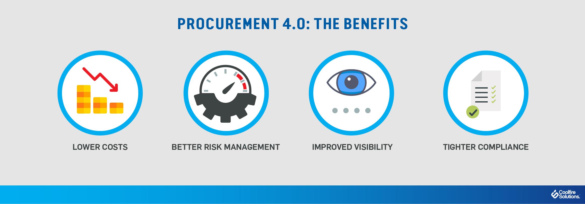 procurement benefits