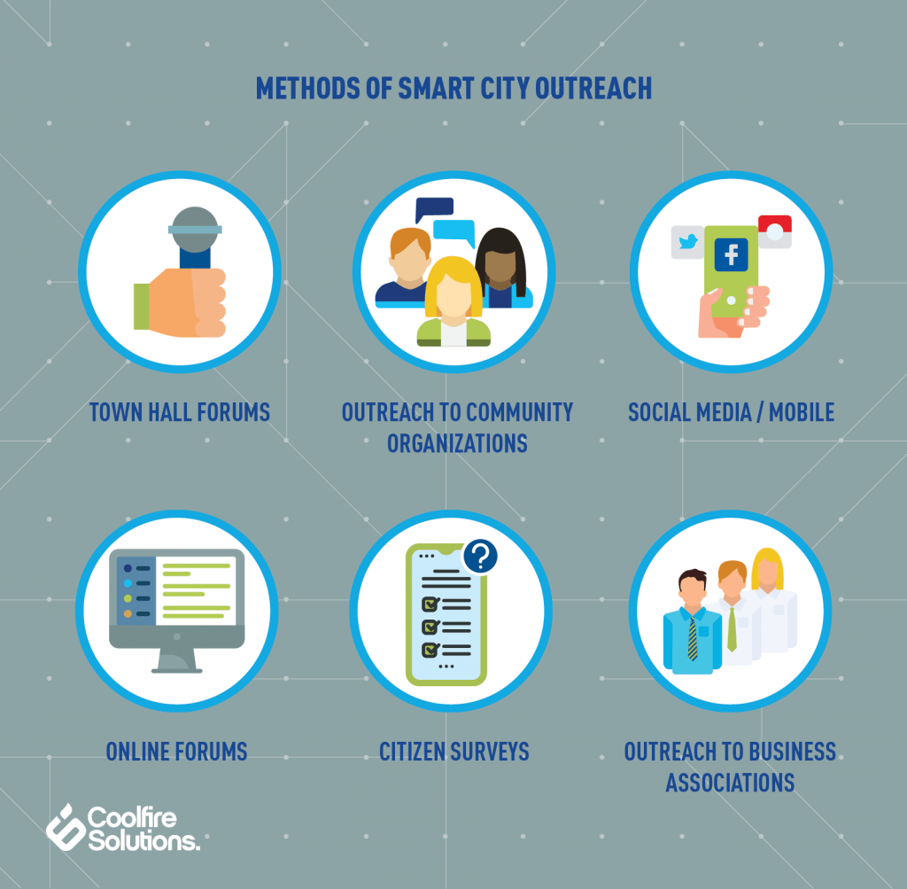Smart City Outreach