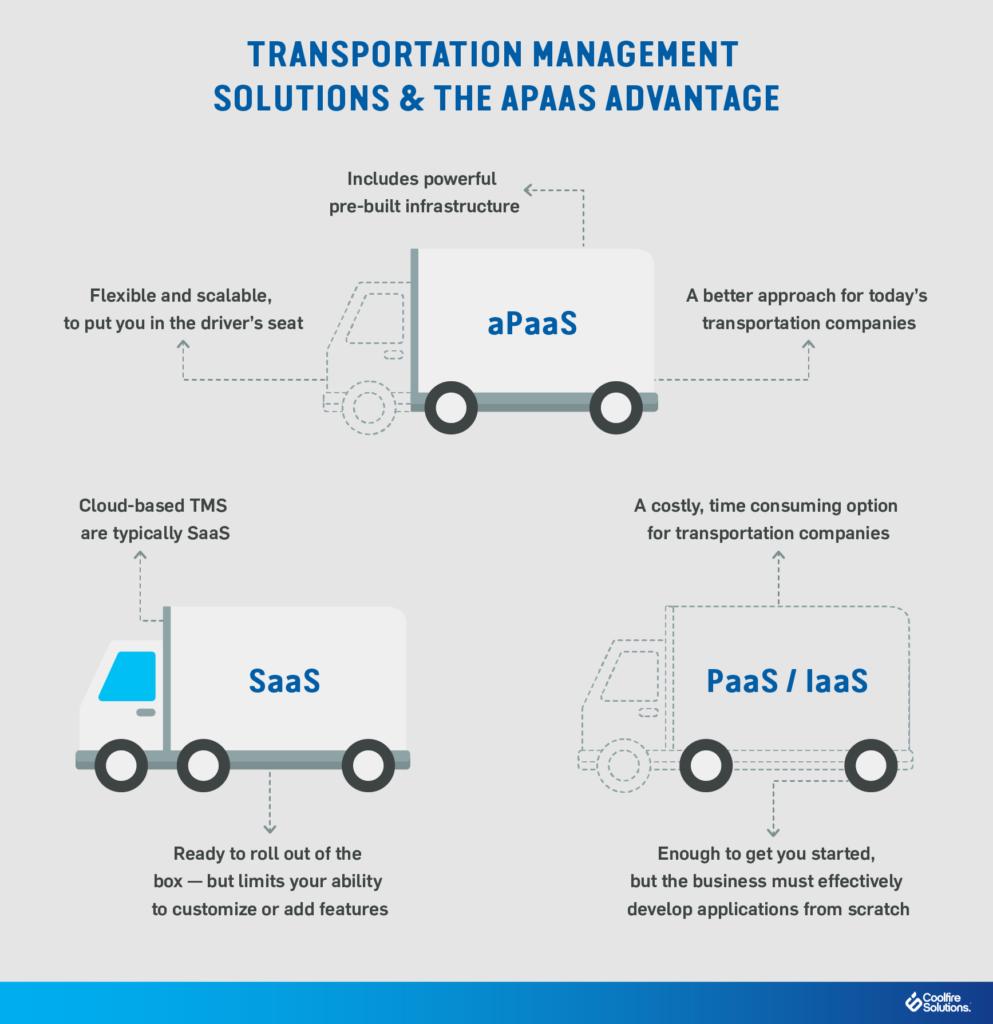 aPaaS-Transportation-Industry