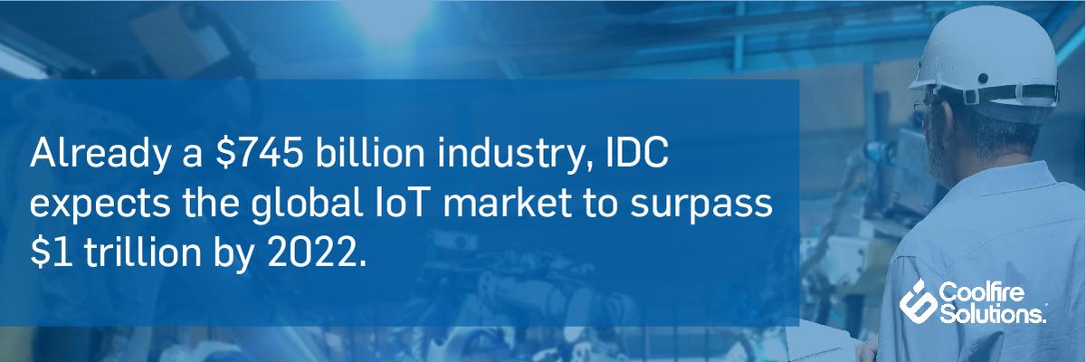 global IoT market