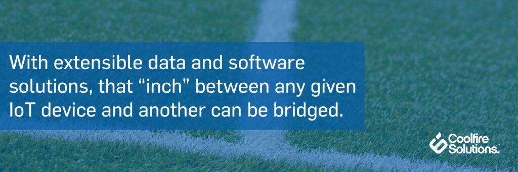IoT-interoperability