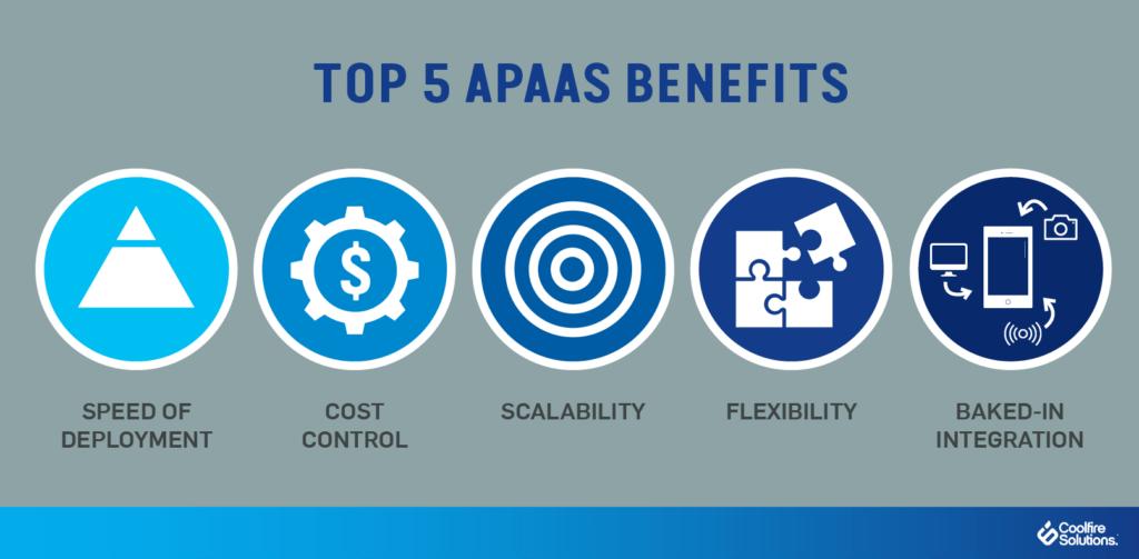 Top 5 aPaaS Benefits