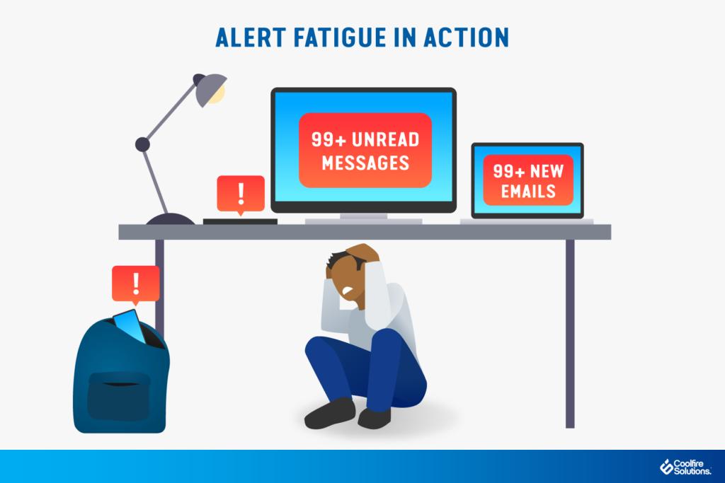 Alert Fatigue