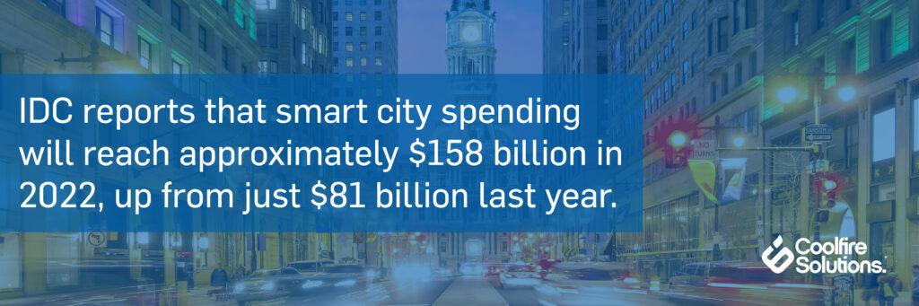 smart city spending