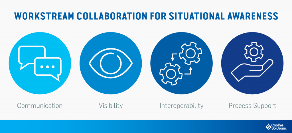 CIOs-workstream-collaboration