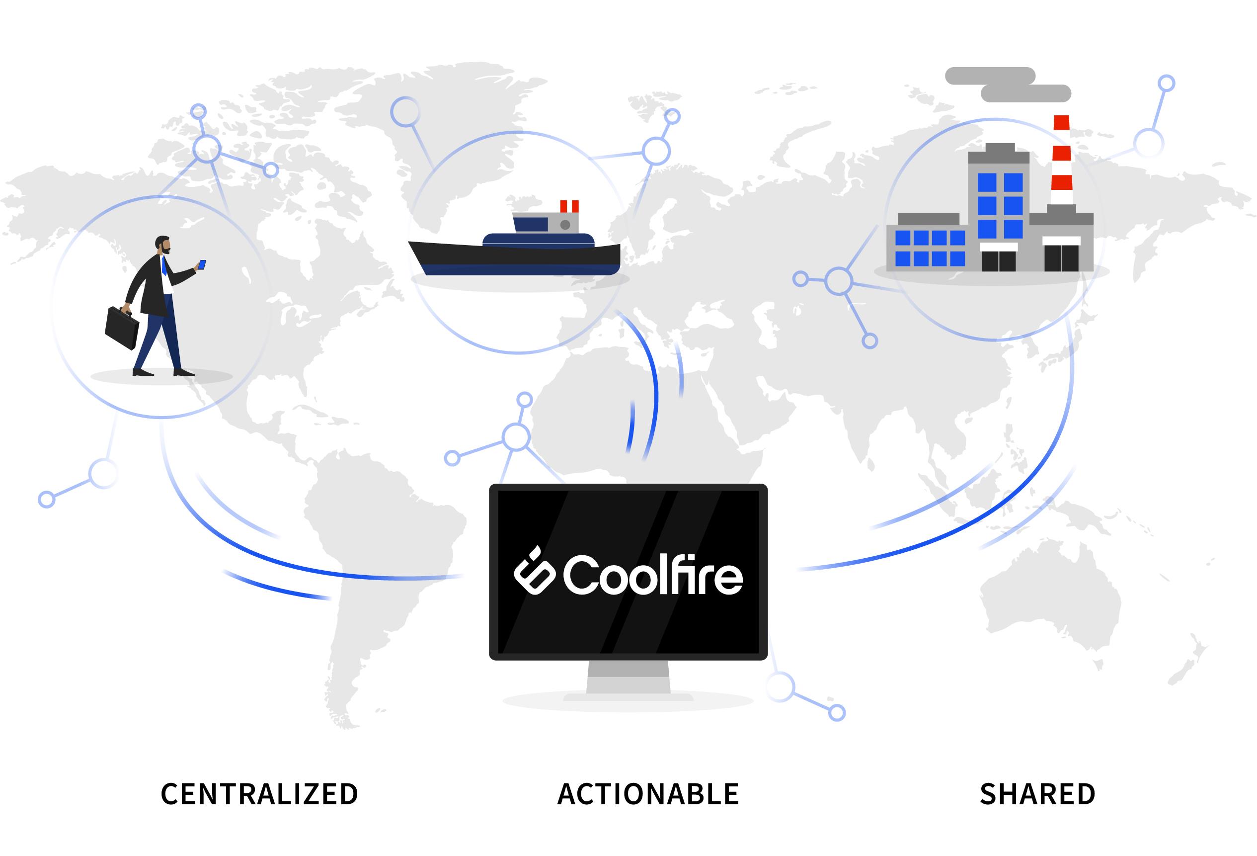 Workstream_Collaboration_Tools