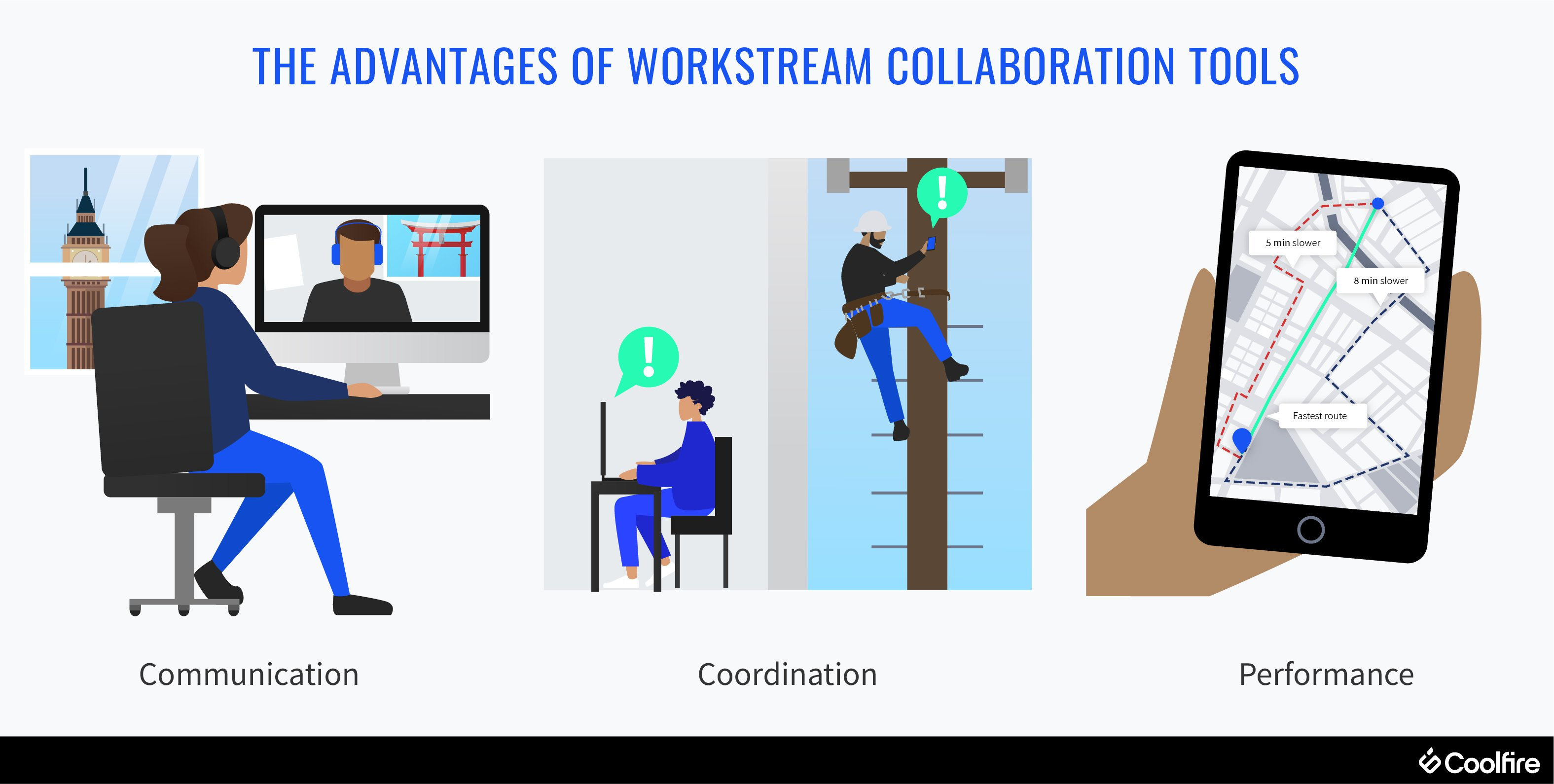 The benefits of workstream collaboration