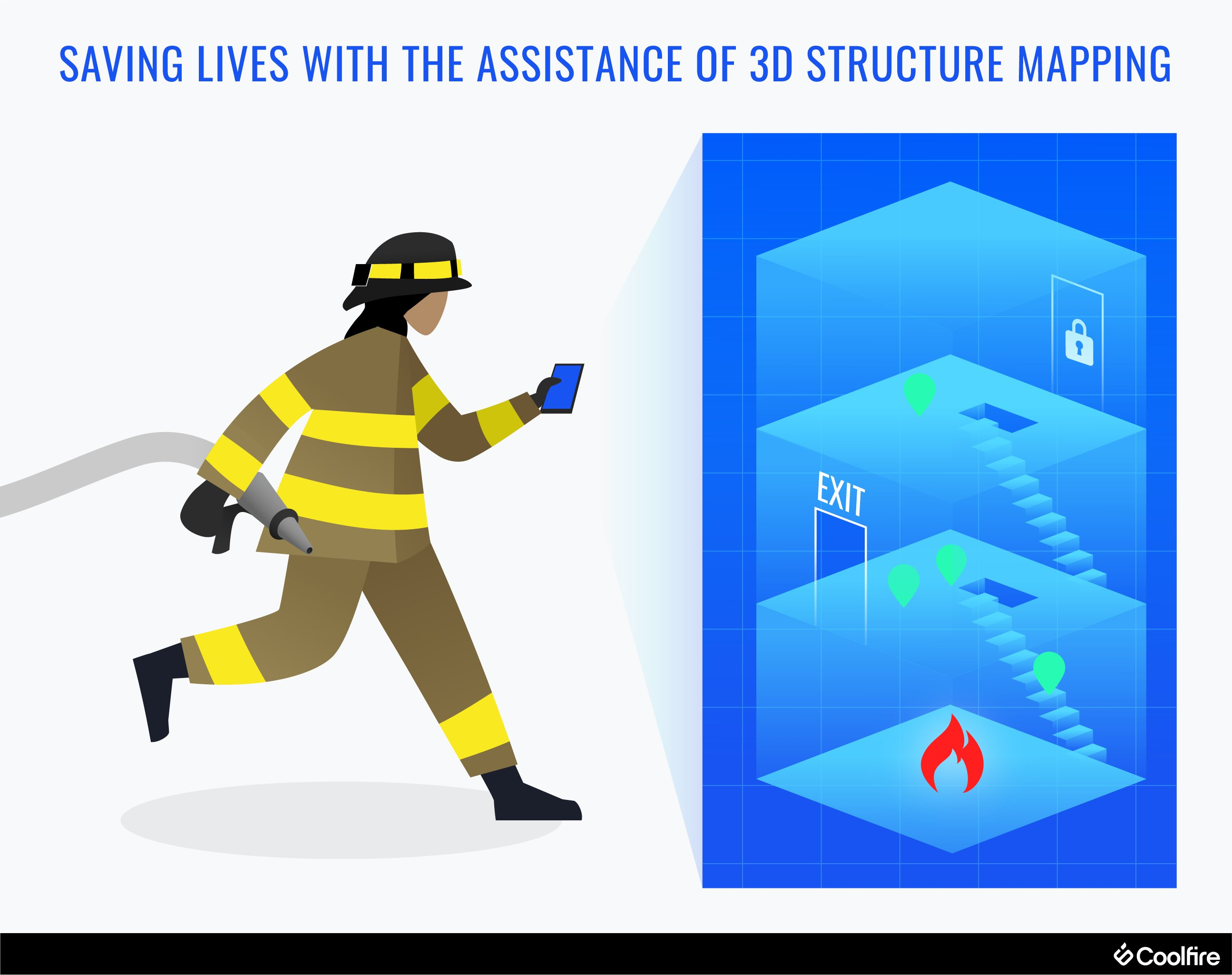 First responders save lives with 3d models