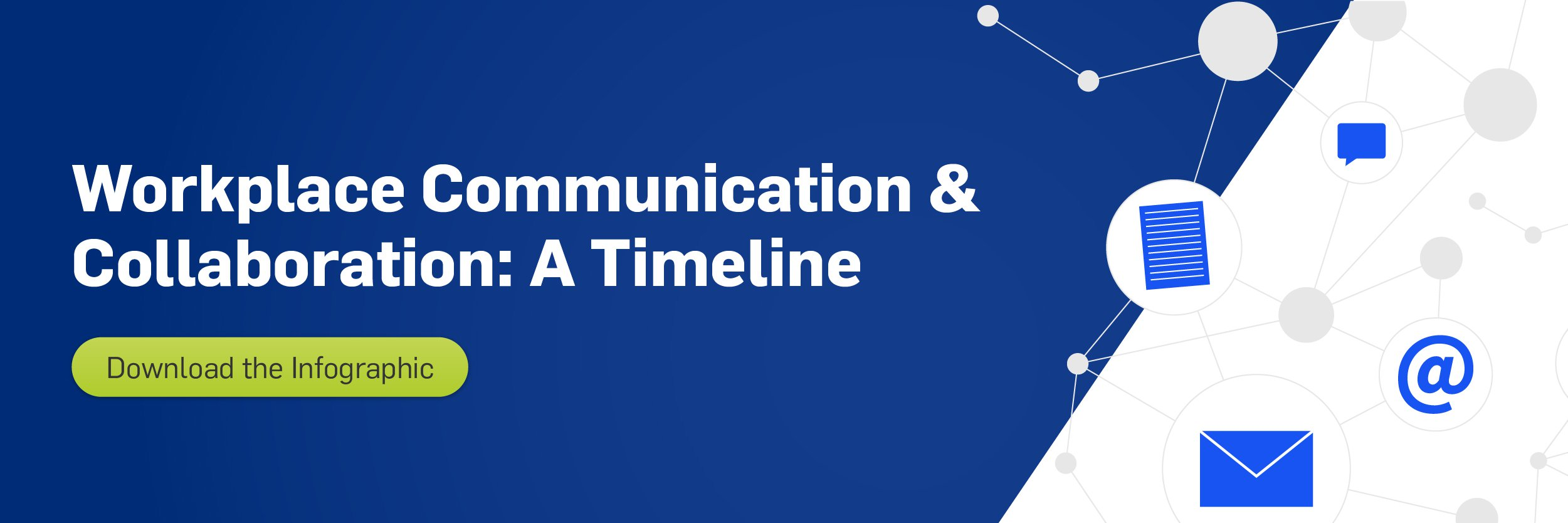 workplace communication and collaboration timeline