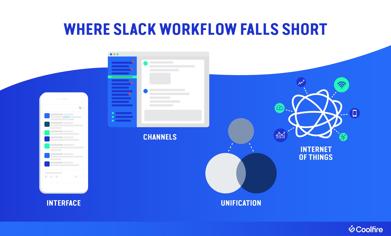 Slack Workflow